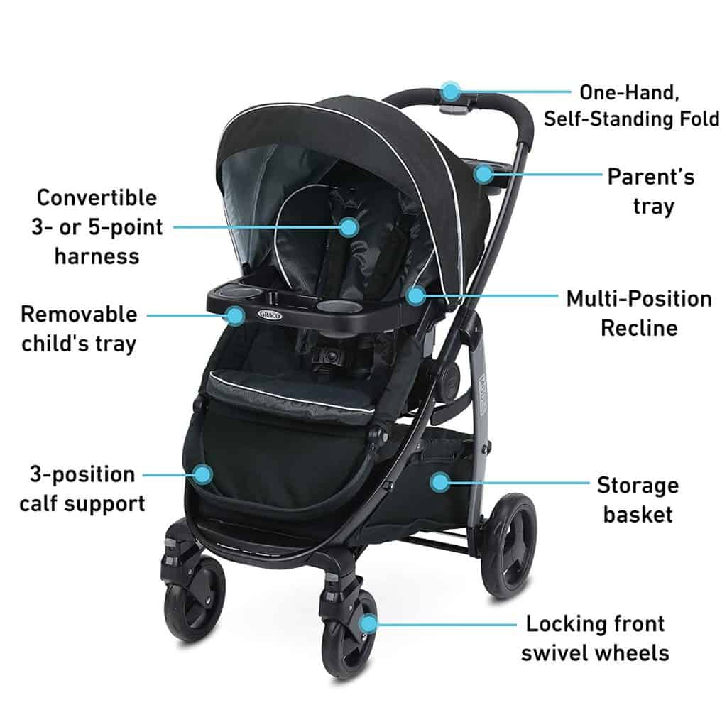 A list of the features on the Graco Modes Stroller,